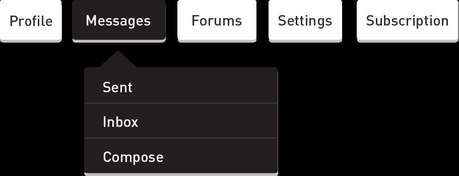Community functionality